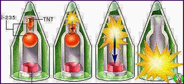 las bombas nucleares mas potentes del mundo