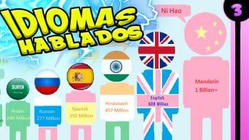 Top 5 Idiomas más ha...